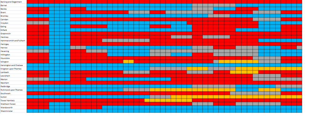 London borough council political timeline